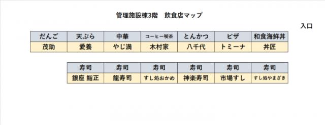 豊洲市場 ランチ 人気 場所 どこ 赤ちゃん ベビーカー 穴場