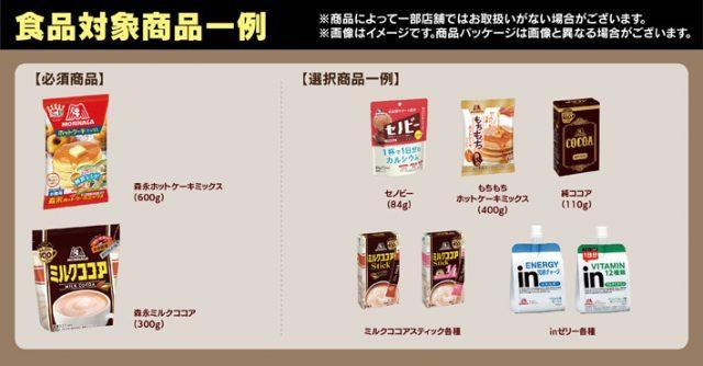 鬼滅の刃 森永製菓 コラボ いつまで 対象商品 取扱店舗 クリアファイル 一覧